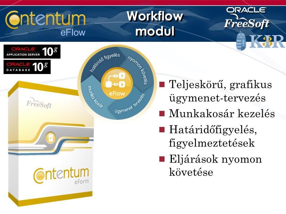 eFlow Workflow modul Teljeskörű, grafikus ügymenet-tervezés Munkakosár kezelés Határidőfigyelés, figyelmeztetések Eljárások nyomon követése