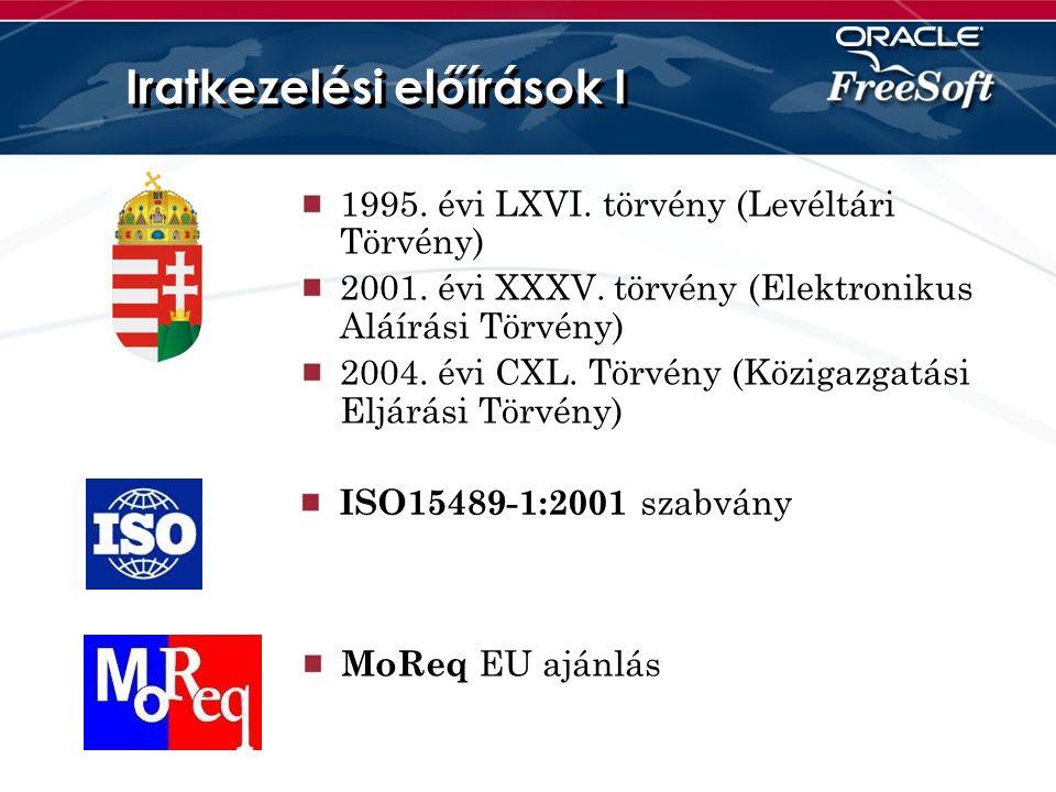 Iratkezelési előírások I 1995. évi LXVI. törvény (Levéltári Törvény) 2001.