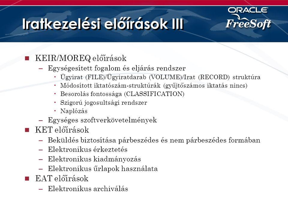 Iratkezelési előírások III KEIR/MOREQ előírások – Egységesített fogalom és eljárás rendszer Ügyirat (FILE)/Ügyiratdarab (VOLUME)/Irat (RECORD) struktúra Módosított iktatószám-struktúrák (gyűjtőszámos iktatás nincs) Besorolás fontossága (CLASSIFICATION) Szigorú jogosultsági rendszer Naplózás – Egységes szoftverkövetelmények KET előírások – Beküldés biztosítása párbeszédes és nem párbeszédes formában – Elektronikus érkeztetés – Elektronikus kiadmányozás – Elektronikus űrlapok használata EAT előírások – Elektronikus archiválás