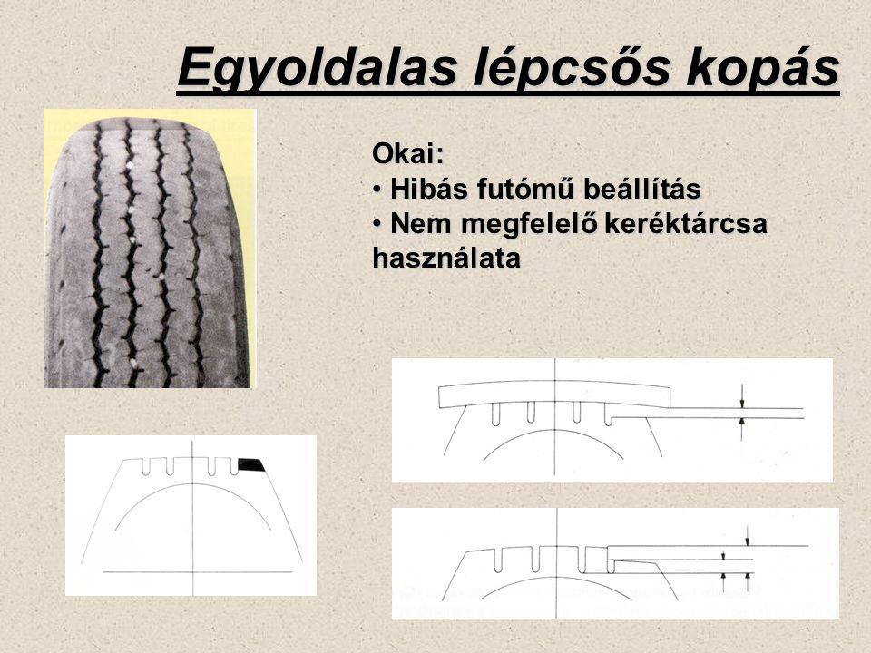 Okai: Hibás futómű beállítás Hibás futómű beállítás Nem megfelelő keréktárcsa használata Nem megfelelő keréktárcsa használata Egyoldalas lépcsős kopás