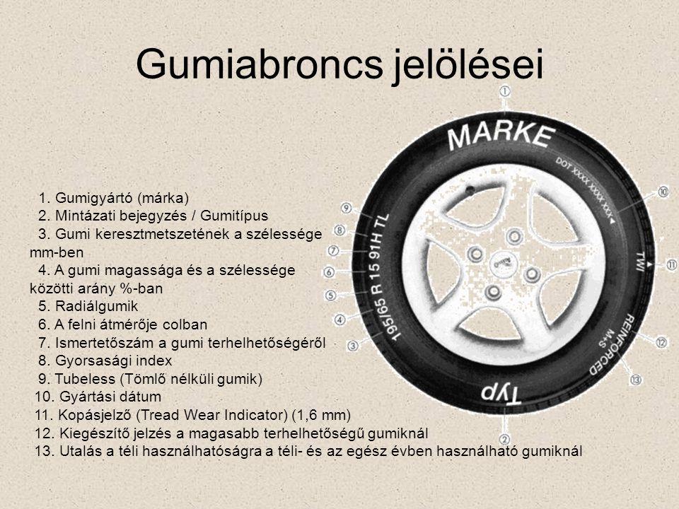Gumiabroncs jelölései 1. Gumigyártó (márka) 2. Mintázati bejegyzés / Gumitípus 3.