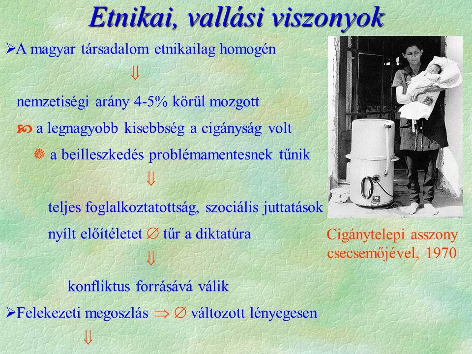 Etnikai, vallási viszonyok  A magyar társadalom etnikailag homogén  nemzetiségi arány 4-5% körül mozgott  a legnagyobb kisebbség a cigányság volt  a beilleszkedés problémamentesnek tűnik  teljes foglalkoztatottság, szociális juttatások nyílt előítéletet  tűr a diktatúra  konfliktus forrásává válik  Felekezeti megoszlás   változott lényegesen  Cigánytelepi asszony csecsemőjével, 1970