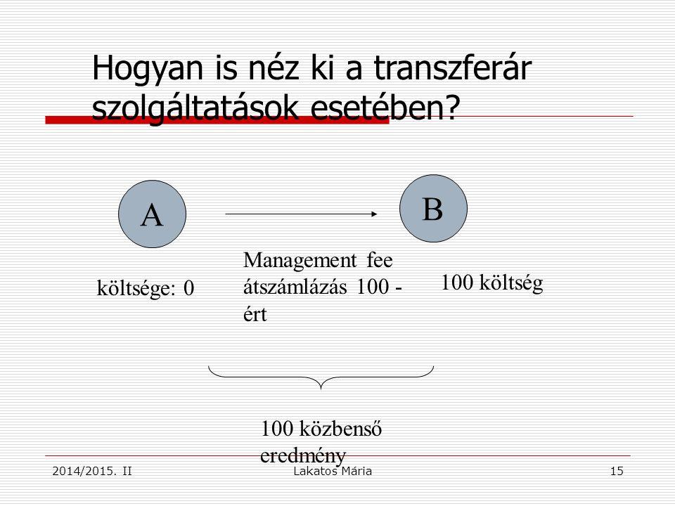 2014/2015. II15 Hogyan is néz ki a transzferár szolgáltatások esetében.