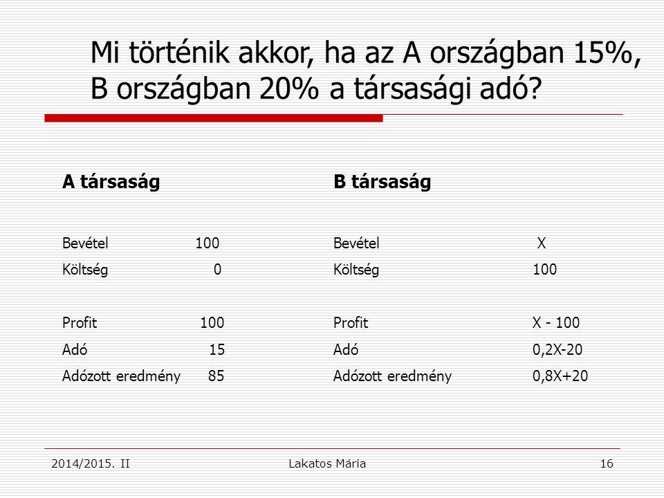 2014/2015. II16 Mi történik akkor, ha az A országban 15%, B országban 20% a társasági adó.