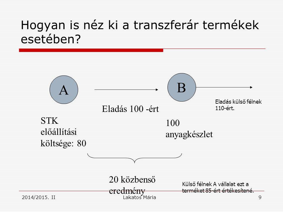 9 Hogyan is néz ki a transzferár termékek esetében.