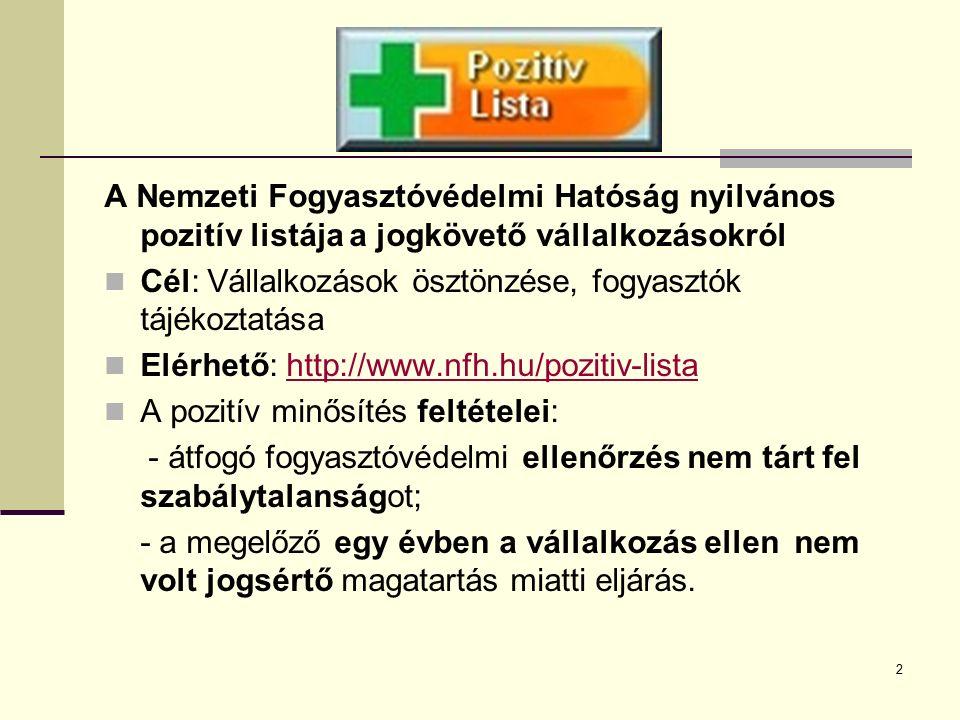 2 A Nemzeti Fogyasztóvédelmi Hatóság nyilvános pozitív listája a jogkövető vállalkozásokról Cél: Vállalkozások ösztönzése, fogyasztók tájékoztatása Elérhető: http://www.nfh.hu/pozitiv-listahttp://www.nfh.hu/pozitiv-lista A pozitív minősítés feltételei: - átfogó fogyasztóvédelmi ellenőrzés nem tárt fel szabálytalanságot; - a megelőző egy évben a vállalkozás ellen nem volt jogsértő magatartás miatti eljárás.