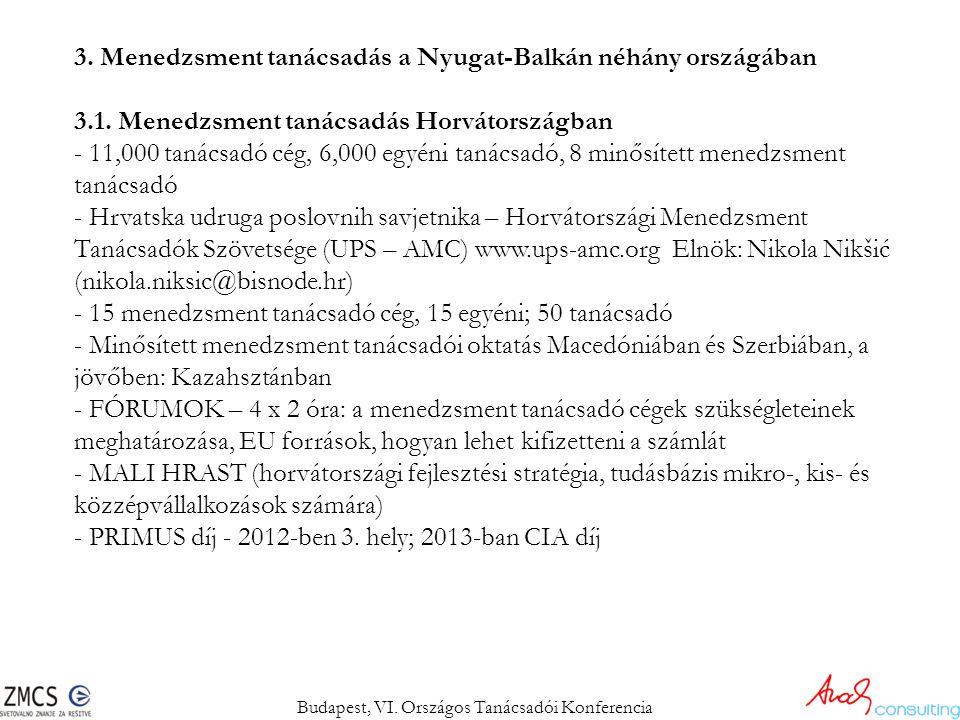 3. Menedzsment tanácsadás a Nyugat-Balkán néhány országában 3.1. Menedzsment tanácsadás Horvátországban - 11,000 tanácsadó cég, 6,000 egyéni tanácsadó