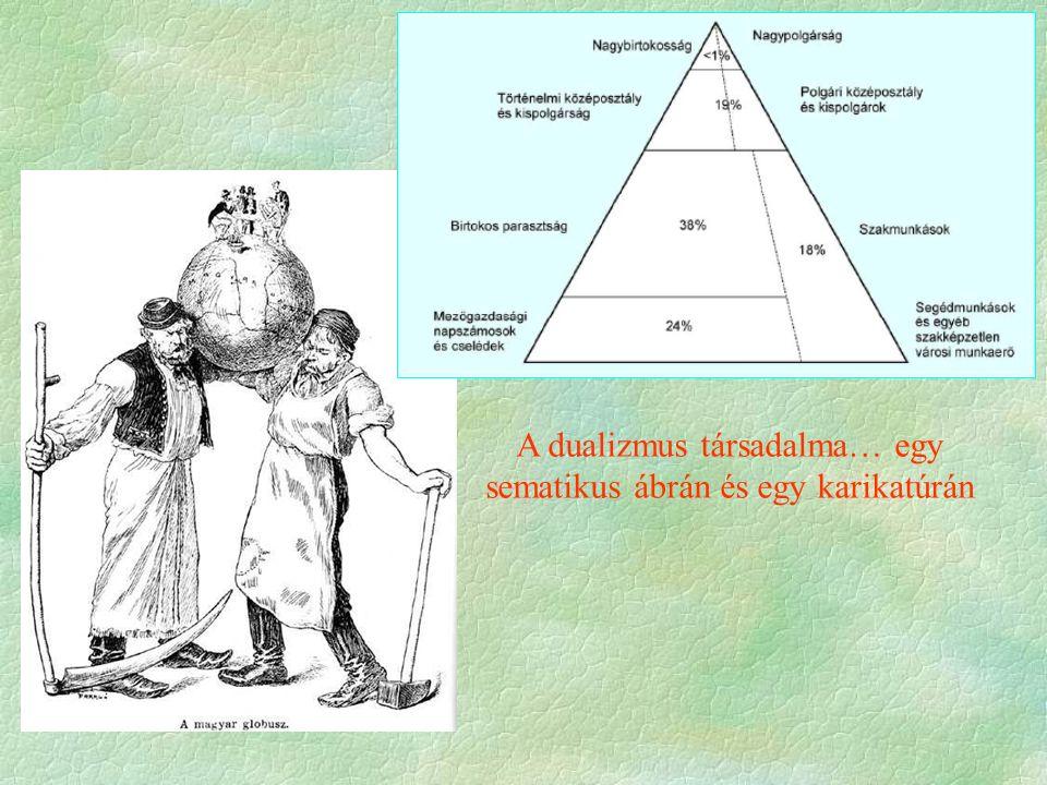 A dualizmus társadalma… egy sematikus ábrán és egy karikatúrán