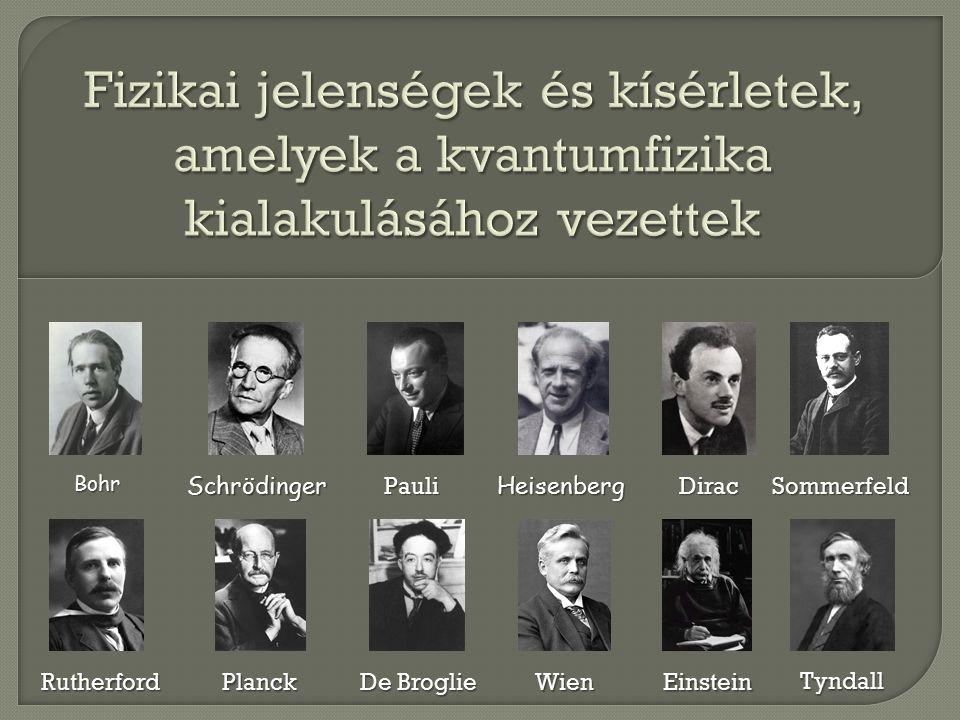 BohrSchrödingerHeisenbergPauliDirac Planck Sommerfeld De Broglie WienRutherfordEinstein Tyndall
