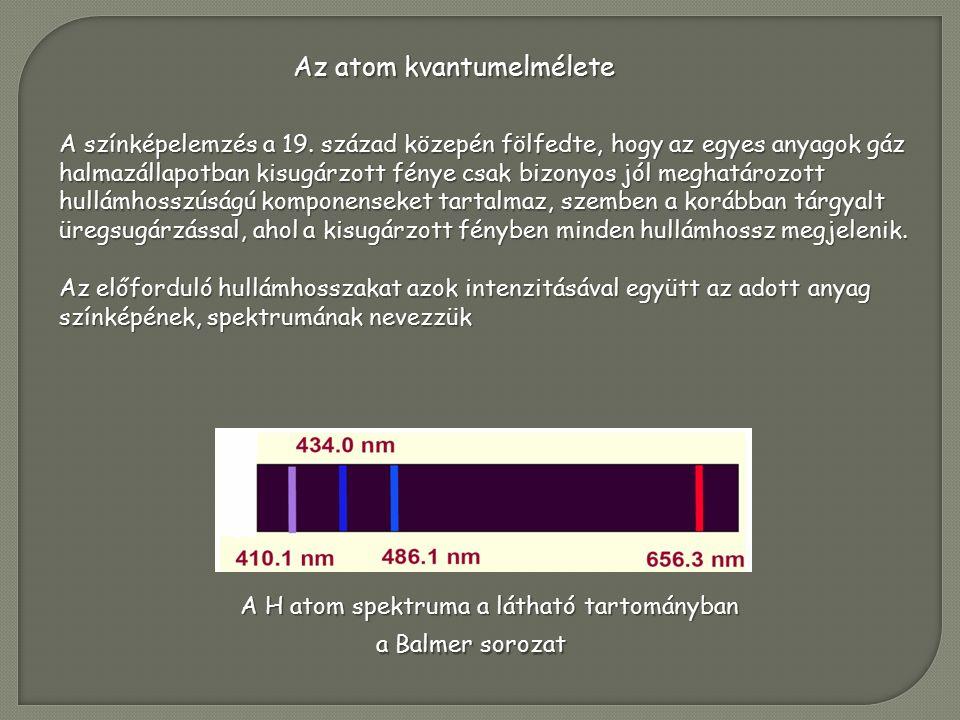 Az atom kvantumelmélete A színképelemzés a 19.