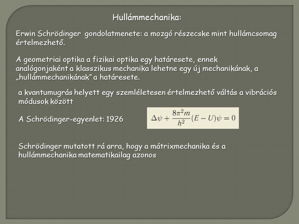 Erwin Schrödinger gondolatmenete: a mozgó részecske mint hullámcsomag értelmezhető.