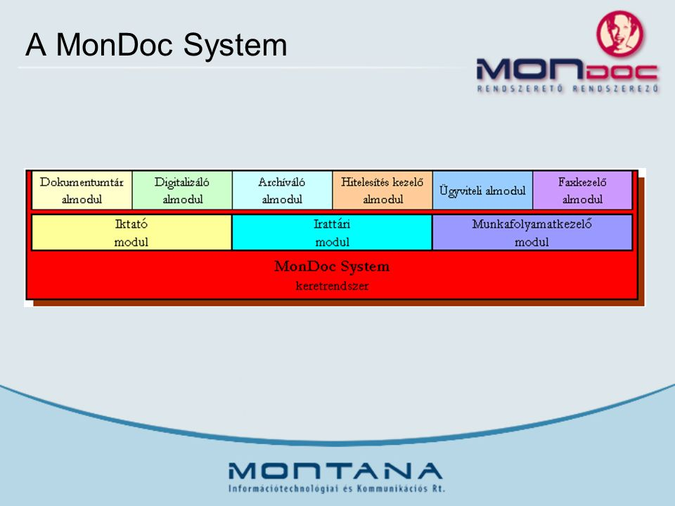 A MonDoc System