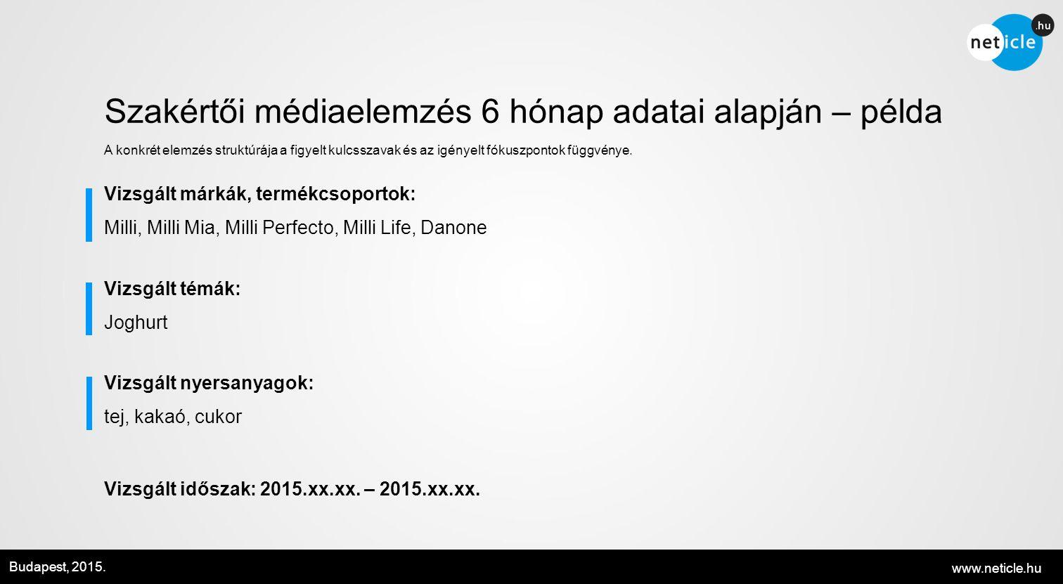 www.neticle.hu Budapest, 2015. Vizsgált időszak: 2015.xx.xx.