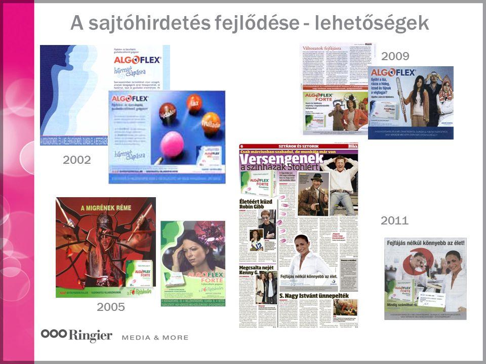 2002 2005 2009 A sajtóhirdetés fejlődése - lehetőségek 2011