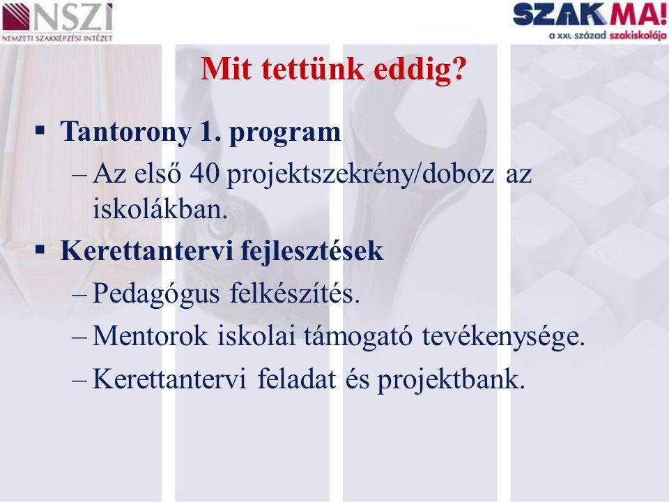 Mit tettünk eddig?  Tantorony 1. program –Az első 40 projektszekrény/doboz az iskolákban.  Kerettantervi fejlesztések –Pedagógus felkészítés. –Mento