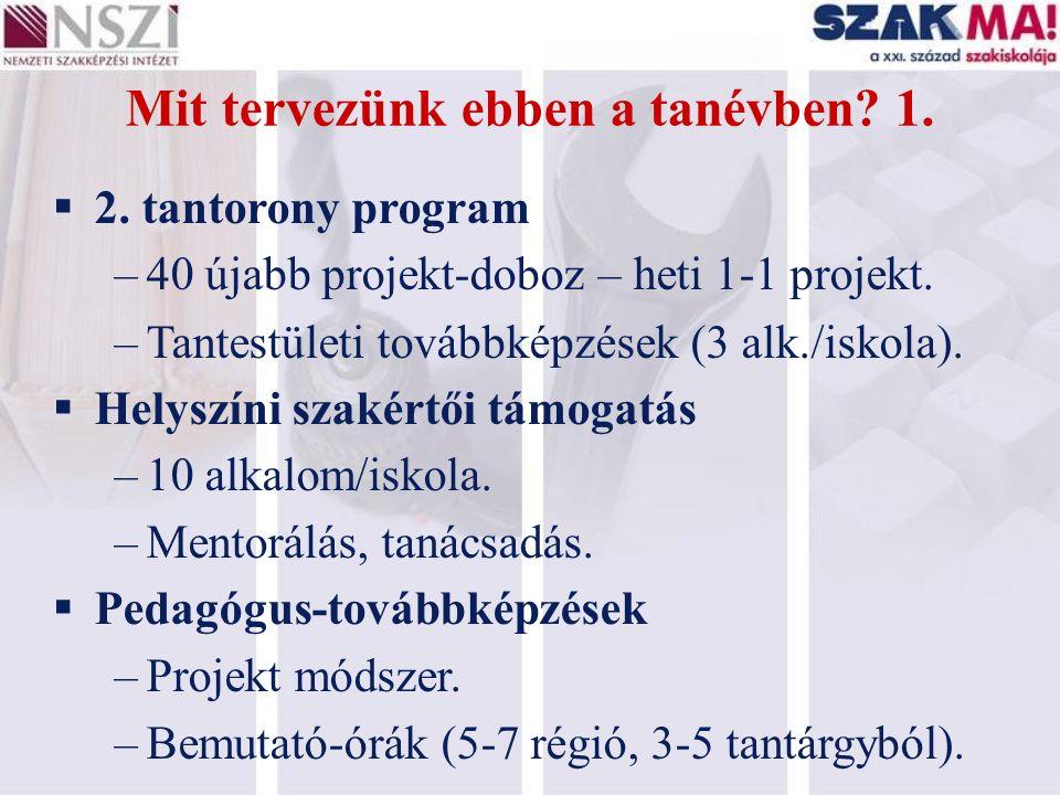 Mit tervezünk ebben a tanévben? 1.  2. tantorony program –40 újabb projekt-doboz – heti 1-1 projekt. –Tantestületi továbbképzések (3 alk./iskola). 