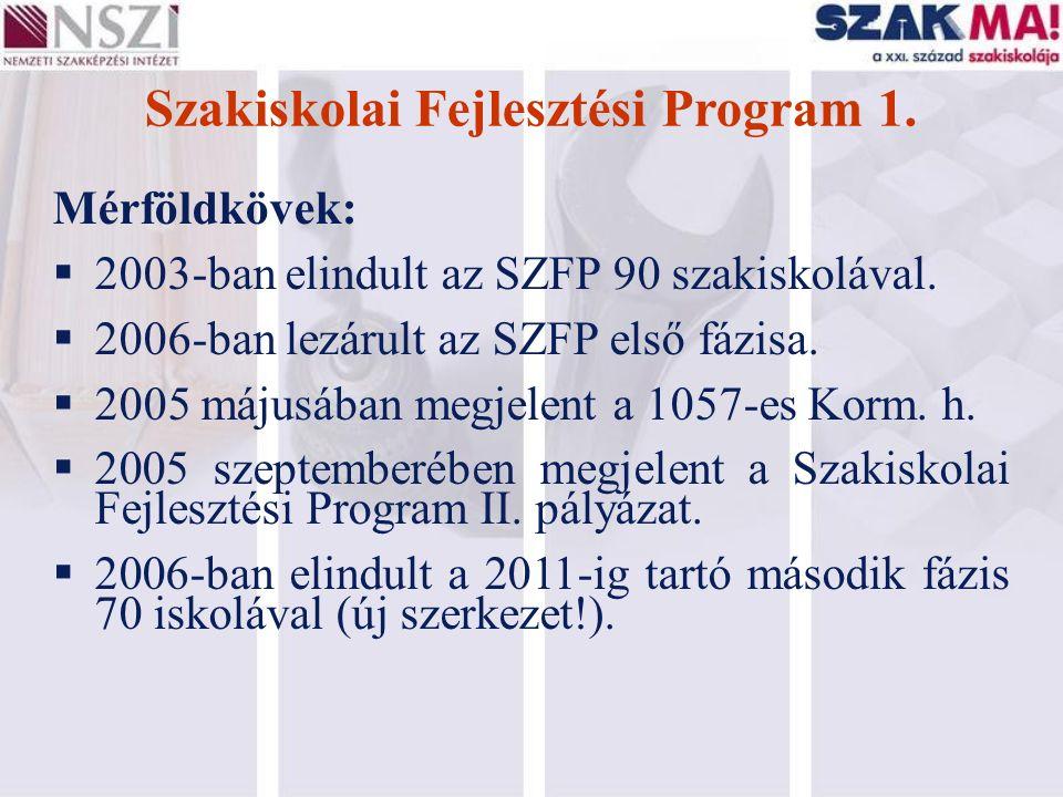 Szakiskolai Fejlesztési Program 1. Mérföldkövek:  2003-ban elindult az SZFP 90 szakiskolával.  2006-ban lezárult az SZFP első fázisa.  2005 májusáb