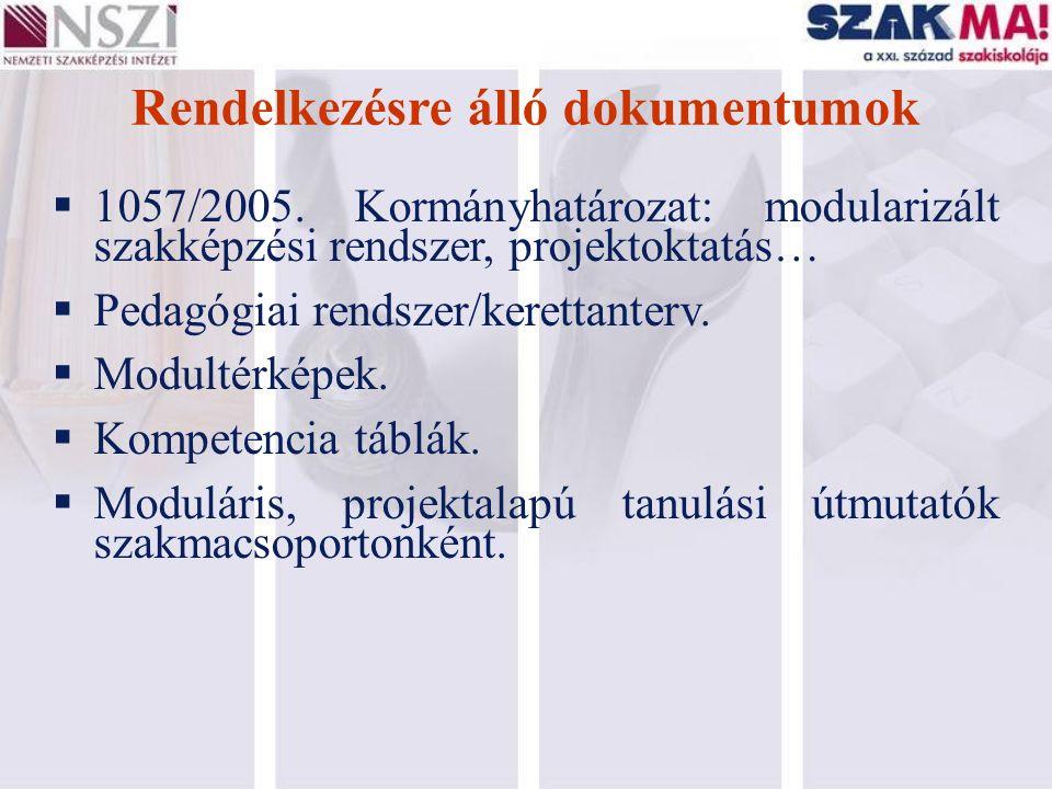 Rendelkezésre álló dokumentumok  1057/2005. Kormányhatározat: modularizált szakképzési rendszer, projektoktatás…  Pedagógiai rendszer/kerettanterv.