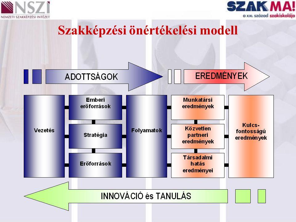 Szakképzési önértékelési modell