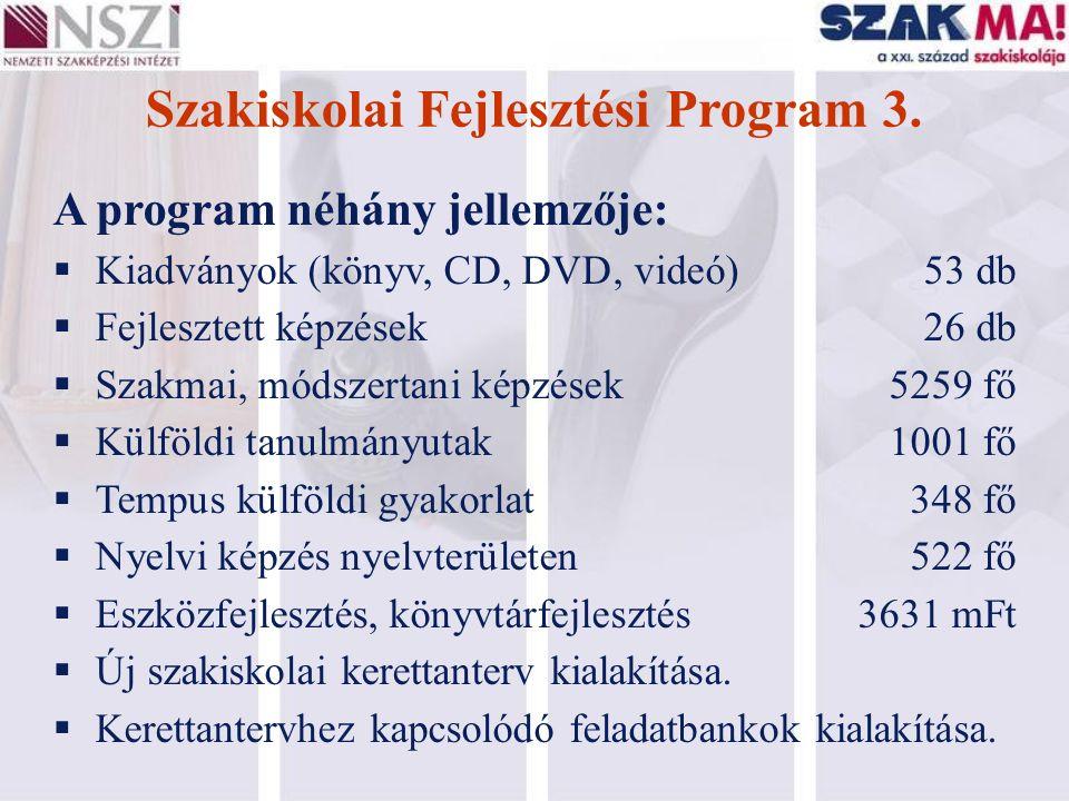 Szakiskolai Fejlesztési Program 3. A program néhány jellemzője:  Kiadványok (könyv, CD, DVD, videó)53 db  Fejlesztett képzések26 db  Szakmai, módsz