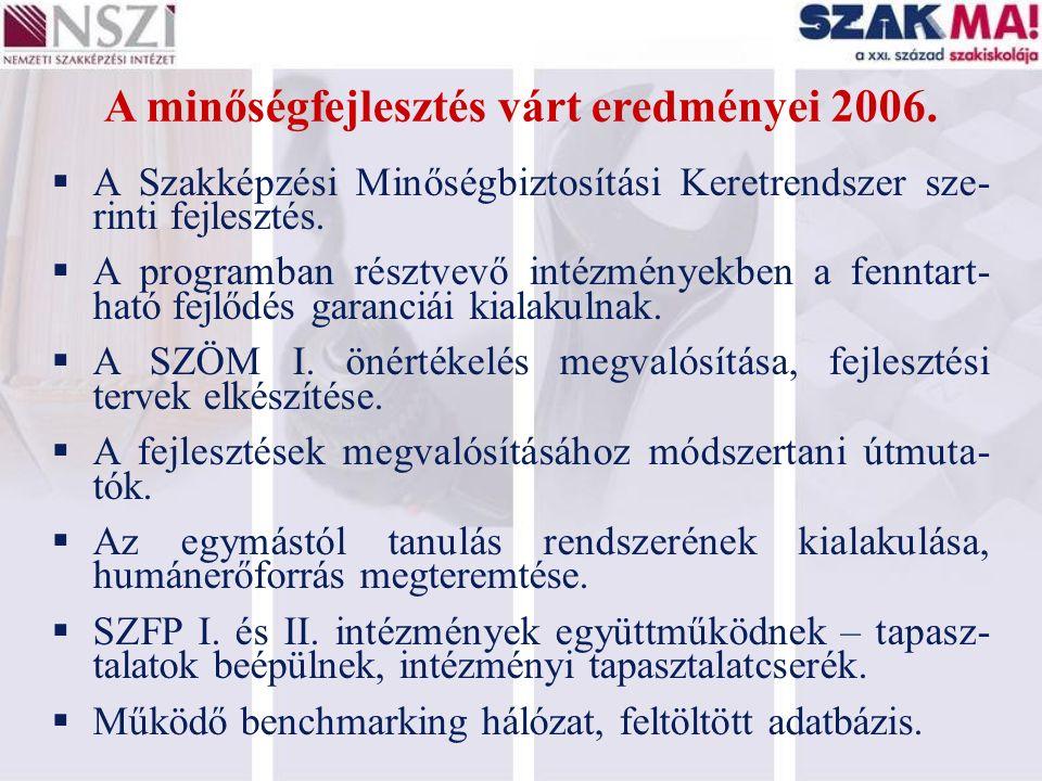 A minőségfejlesztés várt eredményei 2006.  A Szakképzési Minőségbiztosítási Keretrendszer sze- rinti fejlesztés.  A programban résztvevő intézmények