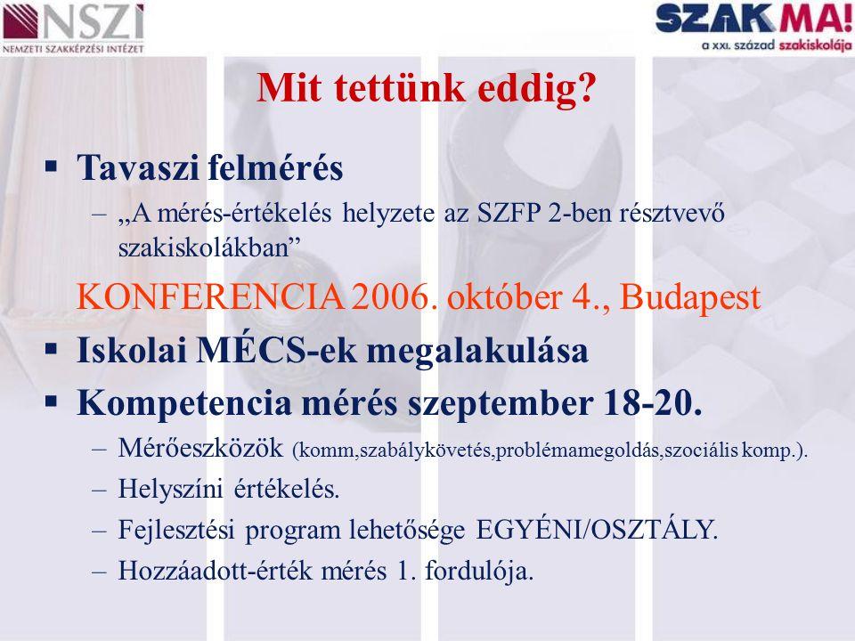 """Mit tettünk eddig?  Tavaszi felmérés –""""A mérés-értékelés helyzete az SZFP 2-ben résztvevő szakiskolákban"""" KONFERENCIA 2006. október 4., Budapest  Is"""