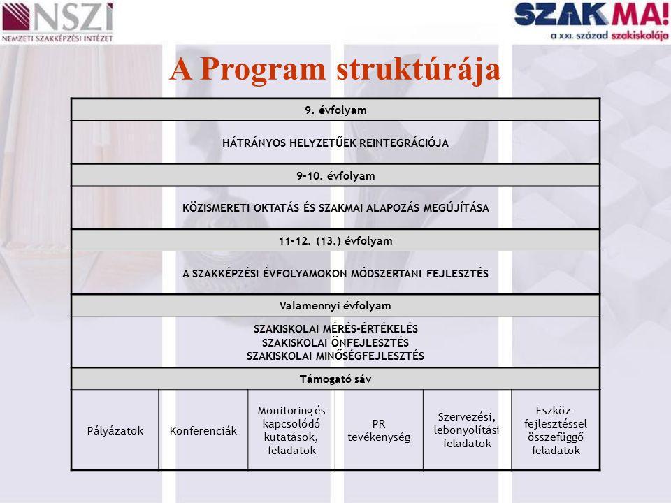 A Program struktúrája 9. évfolyam HÁTRÁNYOS HELYZETŰEK REINTEGRÁCIÓJA 9-10. évfolyam KÖZISMERETI OKTATÁS ÉS SZAKMAI ALAPOZÁS MEGÚJÍTÁSA 11-12. (13.) é