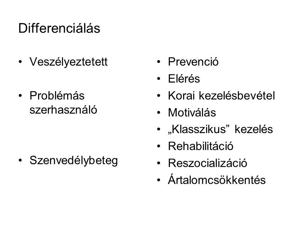 Pszichoaktív szerek hatása, ezek összehasonlítása FizikálisPszichésSzoc/kapcs /egziszt akut +/- krónikus +/-