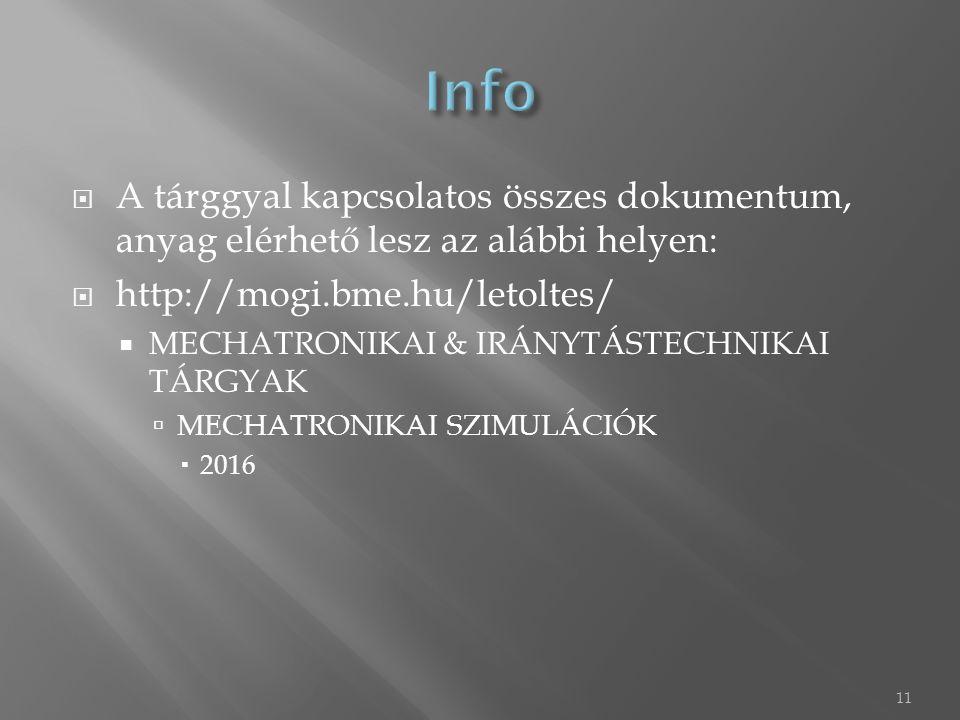  A tárggyal kapcsolatos összes dokumentum, anyag elérhető lesz az alábbi helyen:  http://mogi.bme.hu/letoltes/  MECHATRONIKAI & IRÁNYTÁSTECHNIKAI TÁRGYAK  MECHATRONIKAI SZIMULÁCIÓK  2016 11
