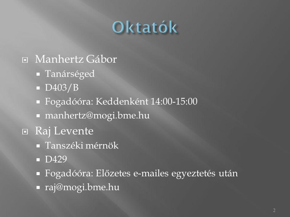  Manhertz Gábor  Tanárséged  D403/B  Fogadóóra: Keddenként 14:00-15:00  manhertz@mogi.bme.hu  Raj Levente  Tanszéki mérnök  D429  Fogadóóra: Előzetes e-mailes egyeztetés után  raj@mogi.bme.hu 2