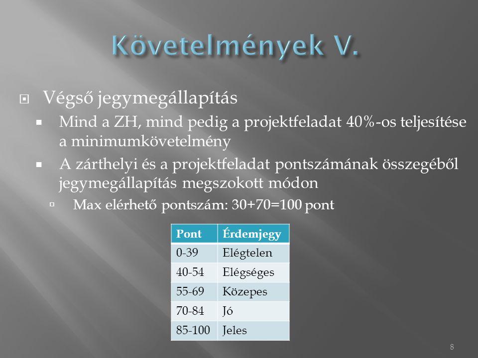  Végső jegymegállapítás  Mind a ZH, mind pedig a projektfeladat 40%-os teljesítése a minimumkövetelmény  A zárthelyi és a projektfeladat pontszámának összegéből jegymegállapítás megszokott módon  Max elérhető pontszám: 30+70=100 pont 8 PontÉrdemjegy 0-39Elégtelen 40-54Elégséges 55-69Közepes 70-84Jó 85-100Jeles