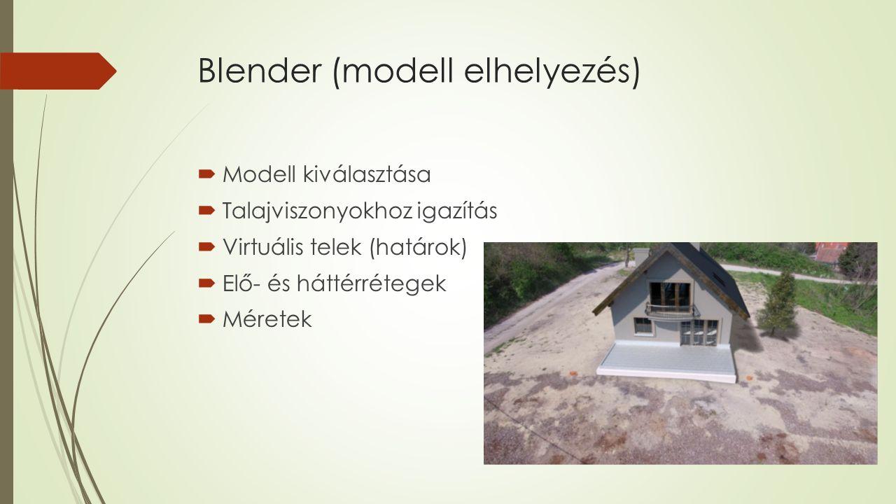 Blender (modell elhelyezés)  Modell kiválasztása  Talajviszonyokhoz igazítás  Virtuális telek (határok)  Elő- és háttérrétegek  Méretek