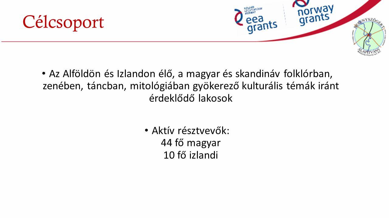 Az Alföldön és Izlandon élő, a magyar és skandináv folklórban, zenében, táncban, mitológiában gyökerező kulturális témák iránt érdeklődő lakosok Aktív résztvevők: 44 fő magyar 10 fő izlandi Célcsoport