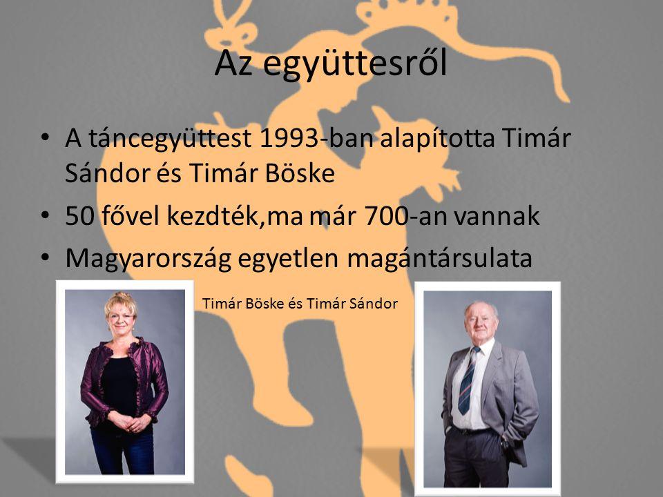 Az együttesről A táncegyüttest 1993-ban alapította Timár Sándor és Timár Böske 50 fővel kezdték,ma már 700-an vannak Magyarország egyetlen magántársulata Timár Böske és Timár Sándor