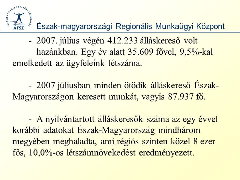 -2007. július végén 412.233 álláskereső volt hazánkban.