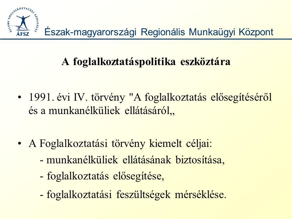 A foglalkoztatáspolitika eszköztára 1991. évi IV.