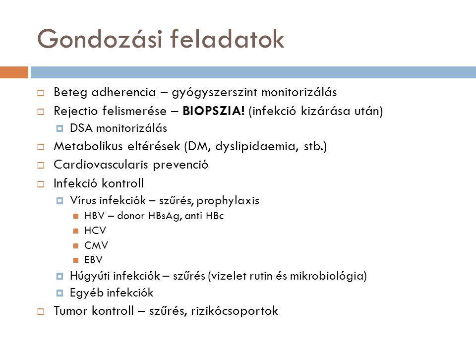 Gondozási feladatok  Beteg adherencia – gyógyszerszint monitorizálás  Rejectio felismerése – BIOPSZIA.