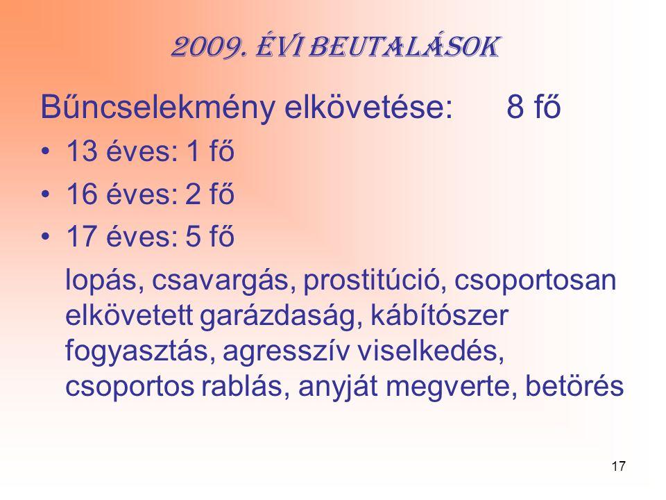 17 2009. évi beutalások Bűncselekmény elkövetése:8 fő 13 éves: 1 fő 16 éves: 2 fő 17 éves: 5 fő lopás, csavargás, prostitúció, csoportosan elkövetett