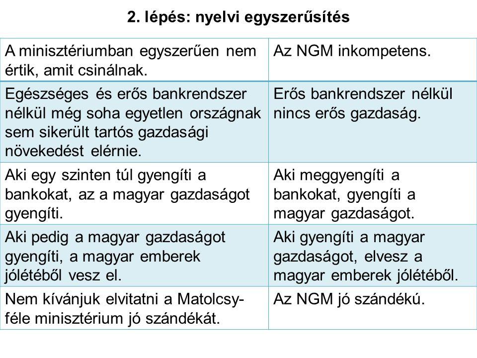 2. lépés: nyelvi egyszerűsítés A minisztériumban egyszerűen nem értik, amit csinálnak.