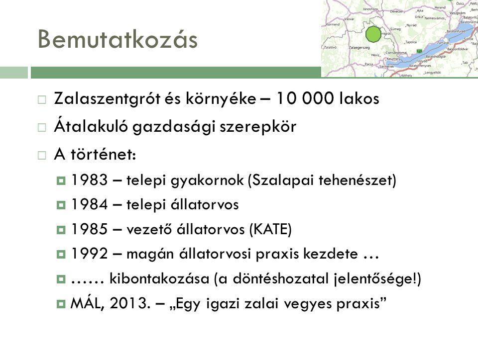 Bemutatkozás  Zalaszentgrót és környéke – 10 000 lakos  Átalakuló gazdasági szerepkör  A történet:  1983 – telepi gyakornok (Szalapai tehenészet)
