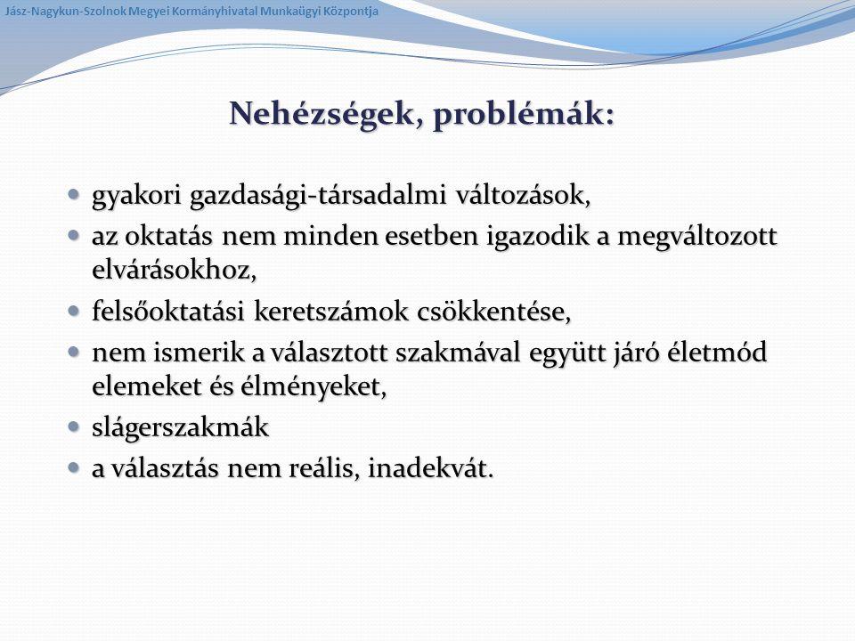 Nehézségek, problémák: gyakori gazdasági-társadalmi változások, gyakori gazdasági-társadalmi változások, az oktatás nem minden esetben igazodik a megv