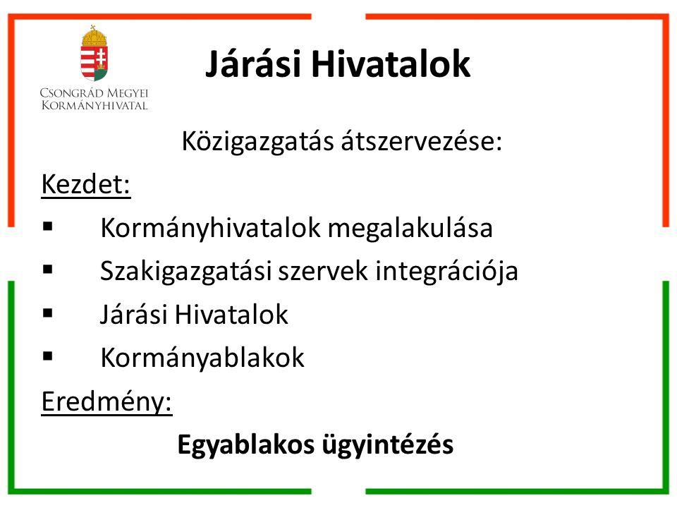 Járási Hivatalok Ügyintézők átadása, létszám kialakítása Kormányzati szolgálati jogviszony Besorolásuk a közszolgálati tisztviselőkről szóló 2011.