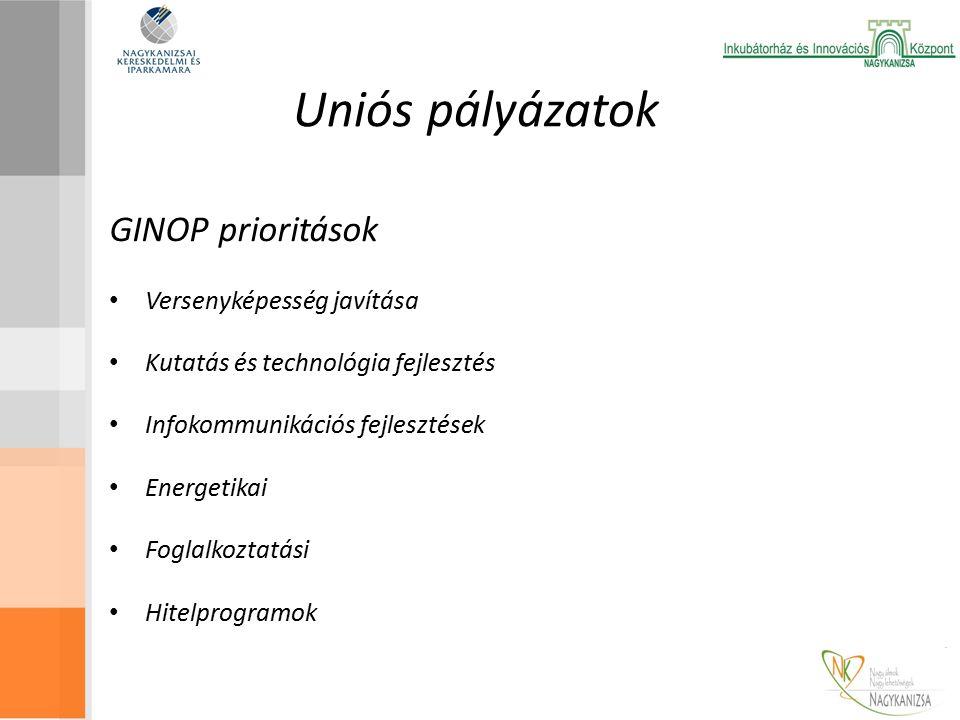 Uniós pályázatok GINOP prioritások Versenyképesség javítása Kutatás és technológia fejlesztés Infokommunikációs fejlesztések Energetikai Foglalkoztatási Hitelprogramok
