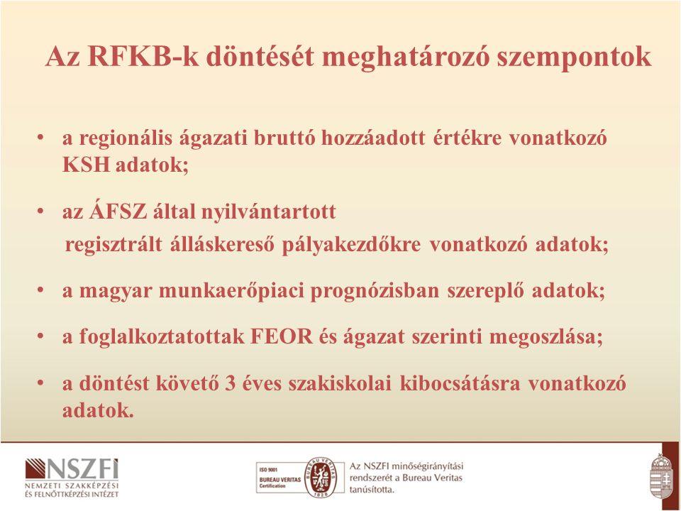 Az RFKB-k döntését meghatározó szempontok a regionális ágazati bruttó hozzáadott értékre vonatkozó KSH adatok; az ÁFSZ által nyilvántartott regisztrál