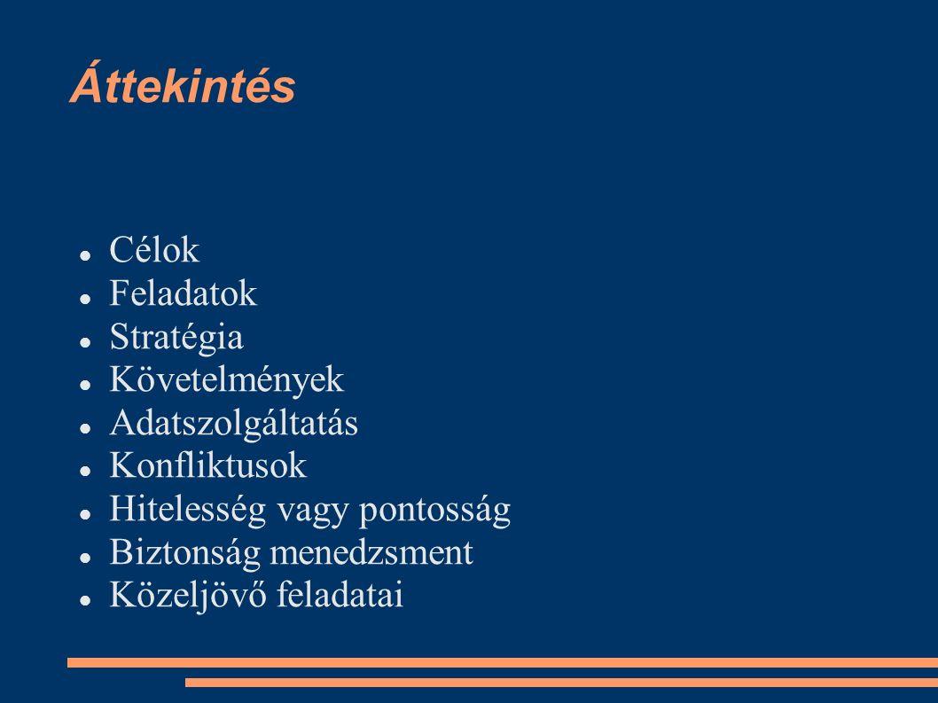 Áttekintés Célok Feladatok Stratégia Követelmények Adatszolgáltatás Konfliktusok Hitelesség vagy pontosság Biztonság menedzsment Közeljövő feladatai
