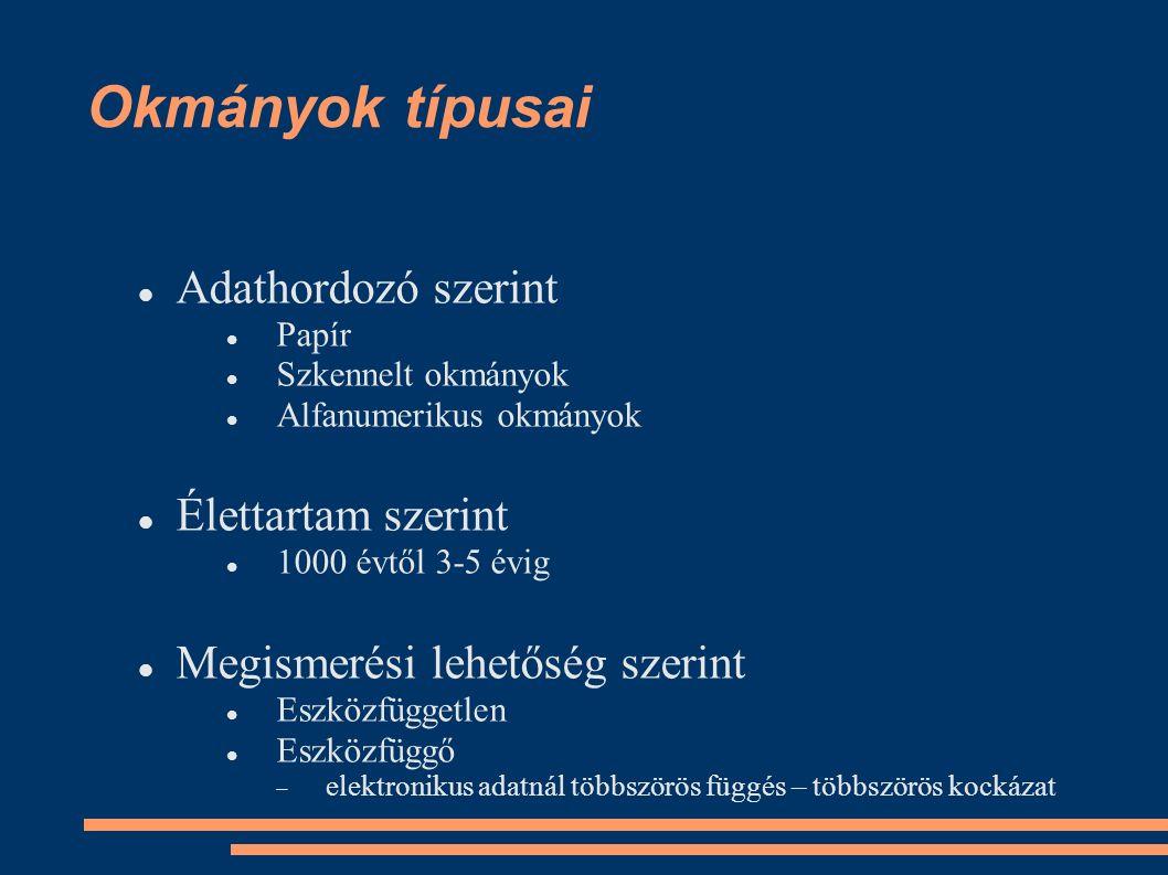Okmányok típusai Adathordozó szerint Papír Szkennelt okmányok Alfanumerikus okmányok Élettartam szerint 1000 évtől 3-5 évig Megismerési lehetőség szerint Eszközfüggetlen Eszközfüggő  elektronikus adatnál többszörös függés – többszörös kockázat