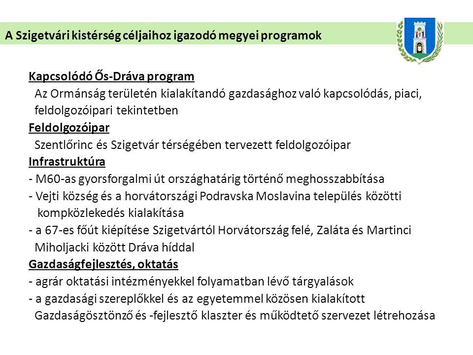 A Szigetvári kistérség céljaihoz igazodó megyei programok Kapcsolódó Ős-Dráva program Az Ormánság területén kialakítandó gazdasághoz való kapcsolódás, piaci, feldolgozóipari tekintetben Feldolgozóipar Szentlőrinc és Szigetvár térségében tervezett feldolgozóipar Infrastruktúra - M60-as gyorsforgalmi út országhatárig történő meghosszabbítása - Vejti község és a horvátországi Podravska Moslavina település közötti kompközlekedés kialakítása - a 67-es főút kiépítése Szigetvártól Horvátország felé, Zaláta és Martinci Miholjacki között Dráva híddal Gazdaságfejlesztés, oktatás - agrár oktatási intézményekkel folyamatban lévő tárgyalások - a gazdasági szereplőkkel és az egyetemmel közösen kialakított Gazdaságösztönző és -fejlesztő klaszter és működtető szervezet létrehozása