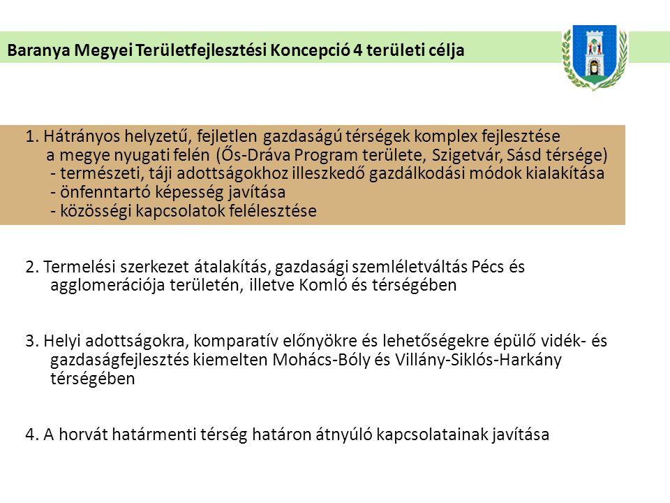 Baranya Megyei Területfejlesztési Koncepció 4 területi célja 1. Hátrányos helyzetű, fejletlen gazdaságú térségek komplex fejlesztése a megye nyugati f