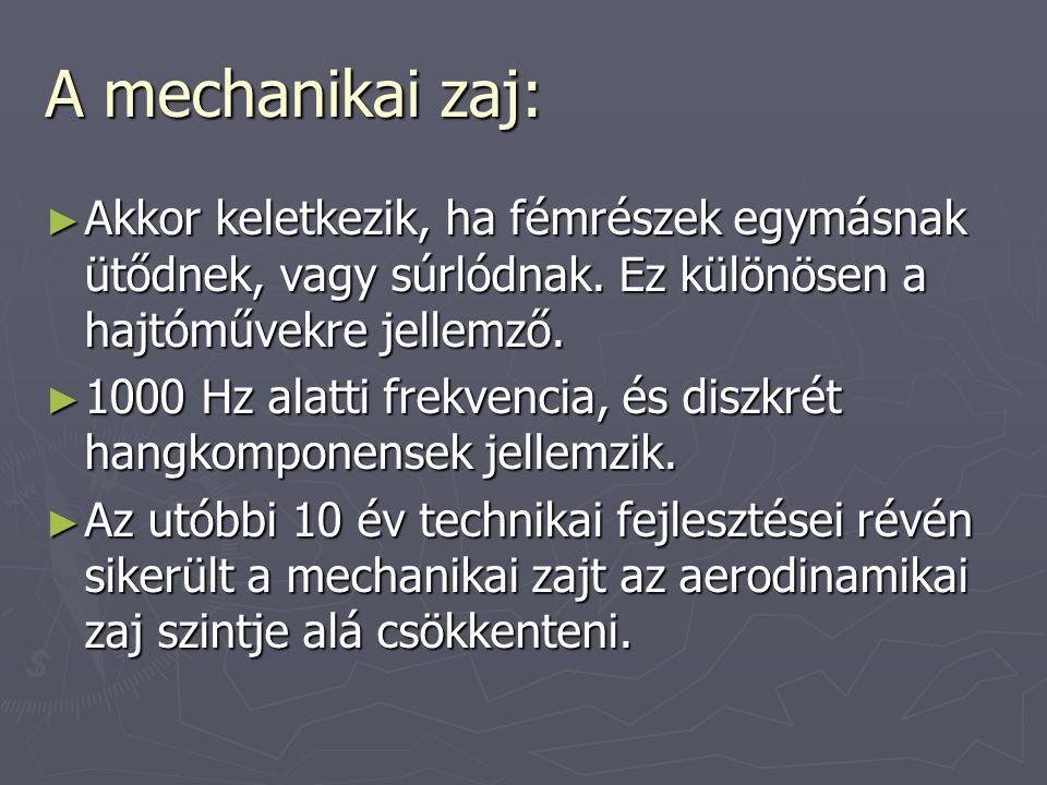 A mechanikai zaj: ► Akkor keletkezik, ha fémrészek egymásnak ütődnek, vagy súrlódnak. Ez különösen a hajtóművekre jellemző. ► 1000 Hz alatti frekvenci