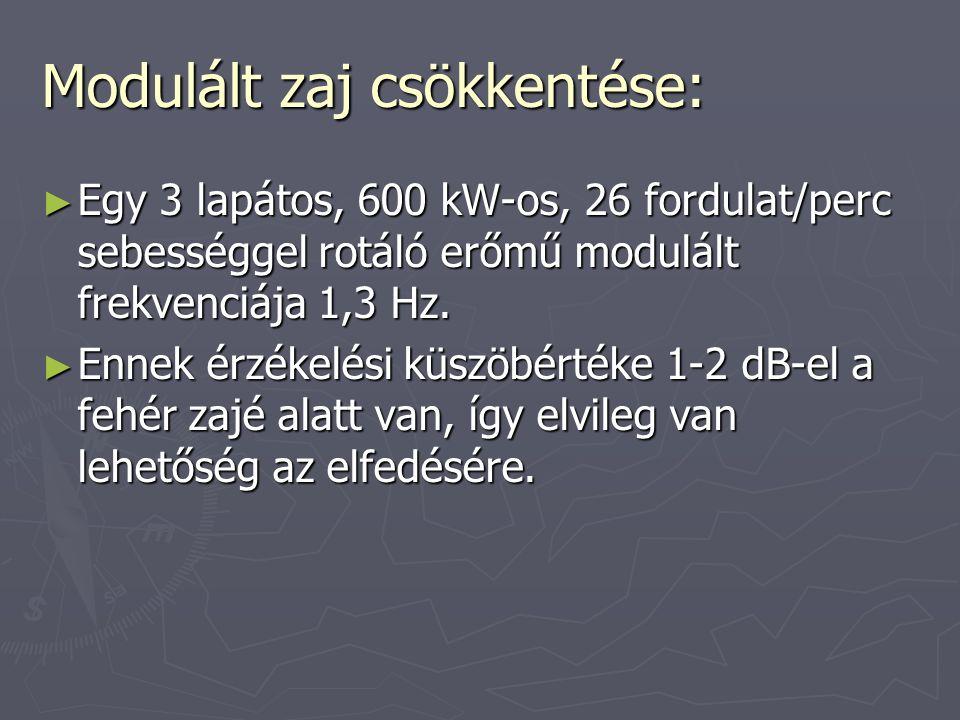 Modulált zaj csökkentése: ► Egy 3 lapátos, 600 kW-os, 26 fordulat/perc sebességgel rotáló erőmű modulált frekvenciája 1,3 Hz. ► Ennek érzékelési küszö